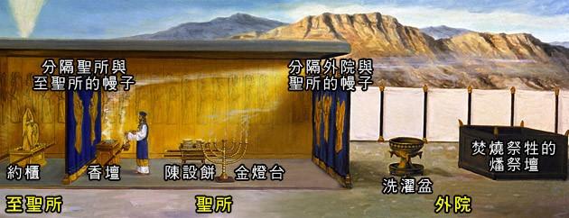 旧约所预示的基督: 约柜与施恩座(出25:10-16; 出25:17-22) | 马六甲福音堂